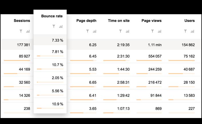 Analysis Web Report orig4
